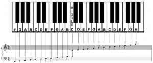 Piano_Note_Chart